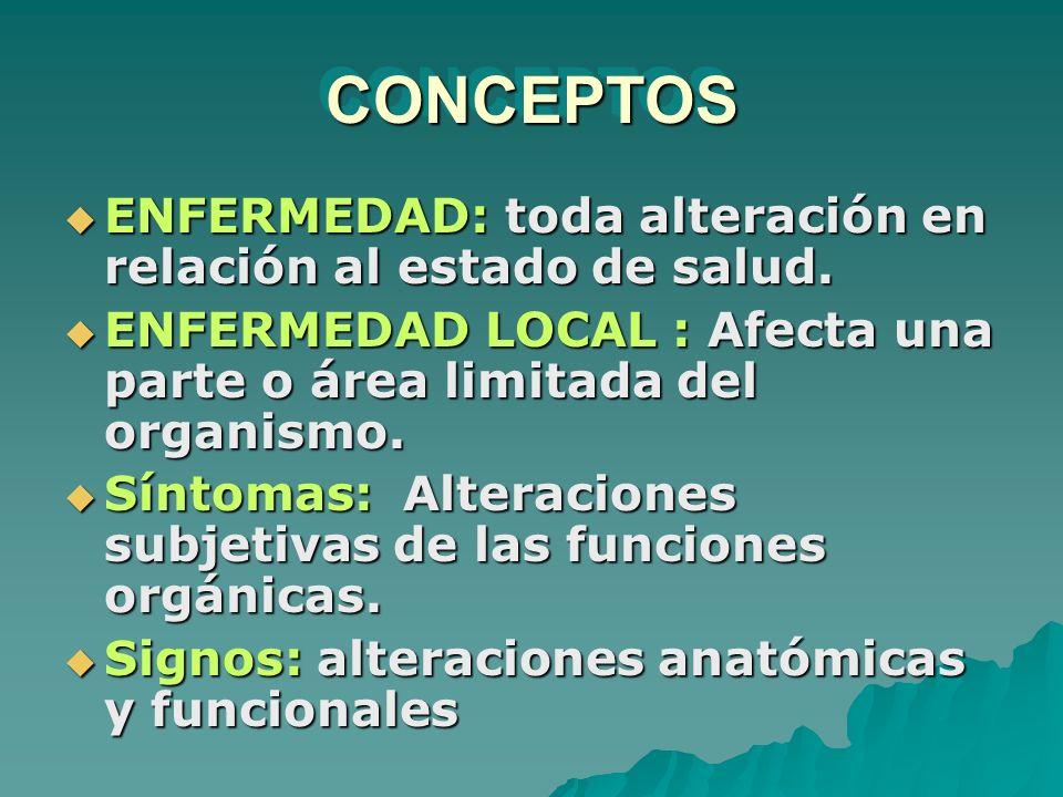 CONCEPTOSCONCEPTOS ENFERMEDAD: toda alteración en relación al estado de salud. ENFERMEDAD: toda alteración en relación al estado de salud. ENFERMEDAD