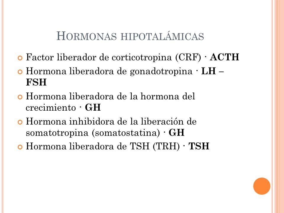 H ORMONAS HIPOTALÁMICAS Factor liberador de corticotropina (CRF) · ACTH Hormona liberadora de gonadotropina · LH – FSH Hormona liberadora de la hormon