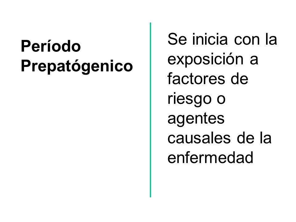Período Prepatógenico Se inicia con la exposición a factores de riesgo o agentes causales de la enfermedad
