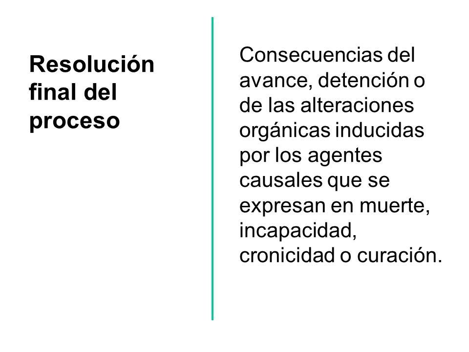 Resolución final del proceso Consecuencias del avance, detención o de las alteraciones orgánicas inducidas por los agentes causales que se expresan en