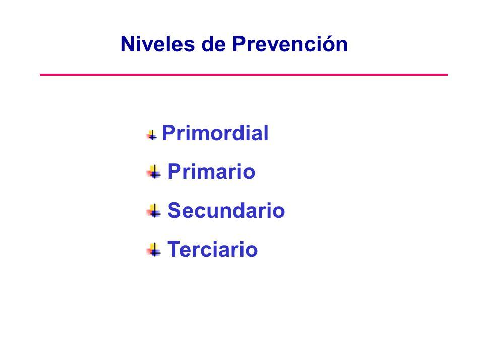 Niveles de Prevención Primordial Primario Secundario Terciario