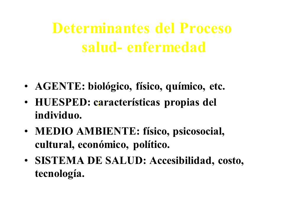 Determinantes del Proceso salud- enfermedad AGENTE: biológico, físico, químico, etc. HUESPED: características propias del individuo. MEDIO AMBIENTE: f