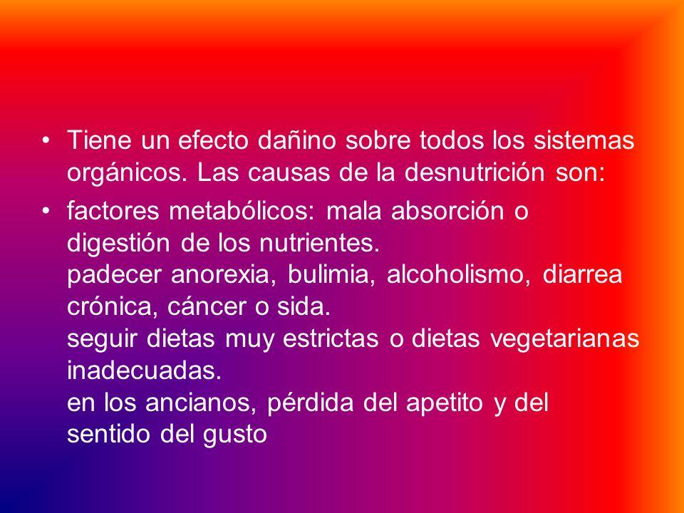 DESNUTRICION La desnutrición es un estado patológico provocado por la falta de ingesta o absorción de alimentos o por estados de exceso de gasto metab