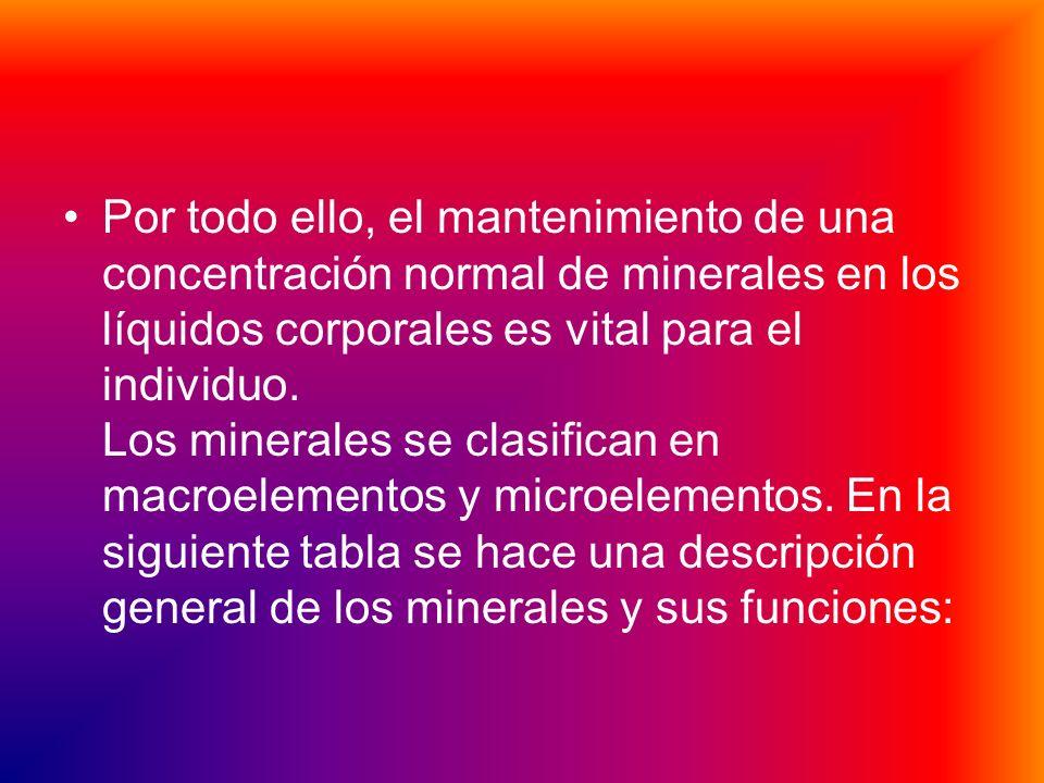 MINERALES Los minerales son elementos químicos imprescindibles para el normal funcionamiento metabólico. Al igual que las vitaminas, no aportan energí