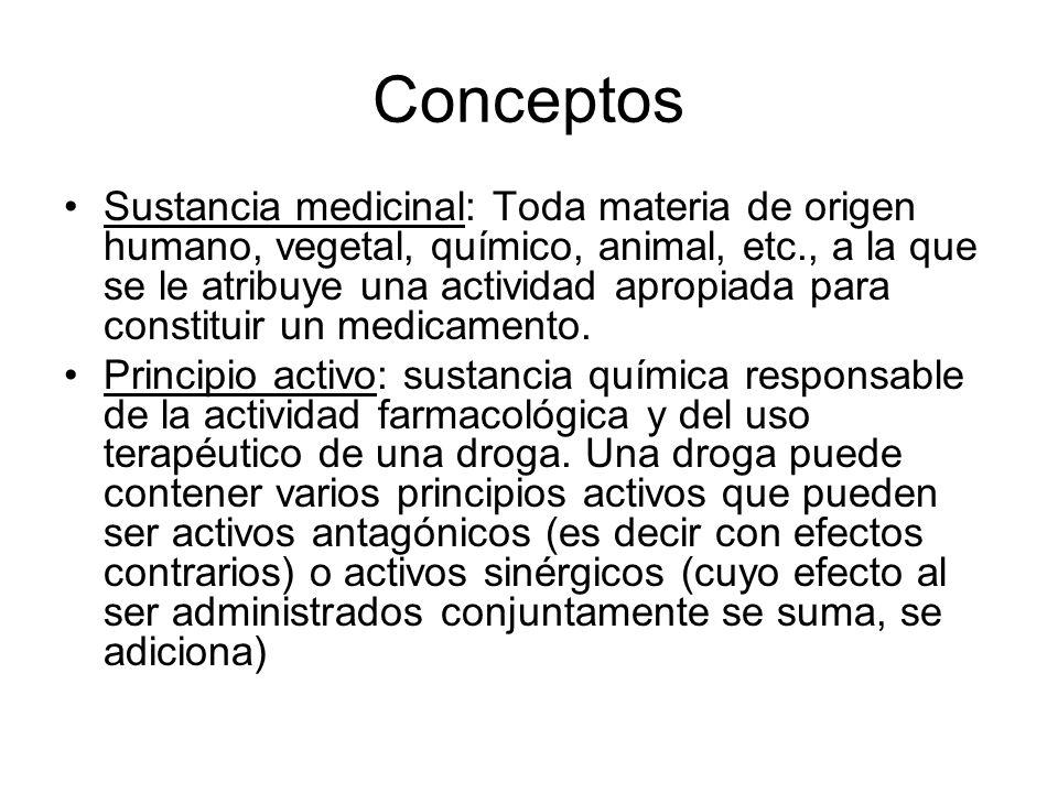 Conceptos Sustancia medicinal: Toda materia de origen humano, vegetal, químico, animal, etc., a la que se le atribuye una actividad apropiada para con