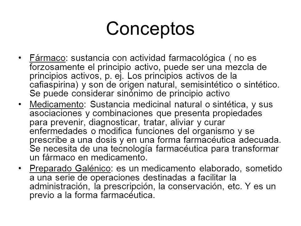 Conceptos Fármaco: sustancia con actividad farmacológica ( no es forzosamente el principio activo, puede ser una mezcla de principios activos, p. ej.