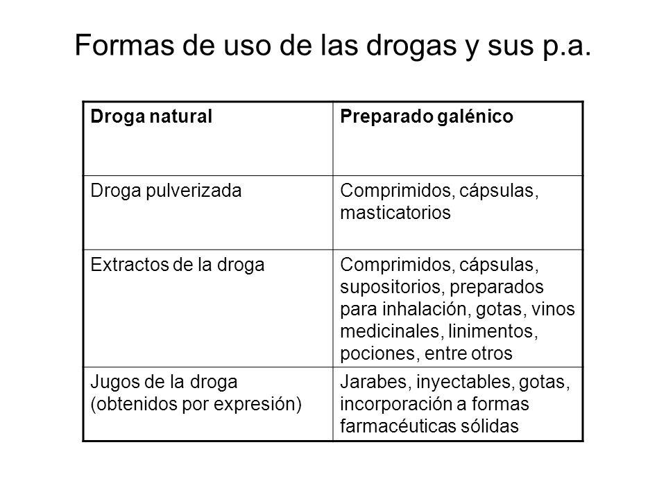 Formas de uso de las drogas y sus p.a. Droga naturalPreparado galénico Droga pulverizadaComprimidos, cápsulas, masticatorios Extractos de la drogaComp