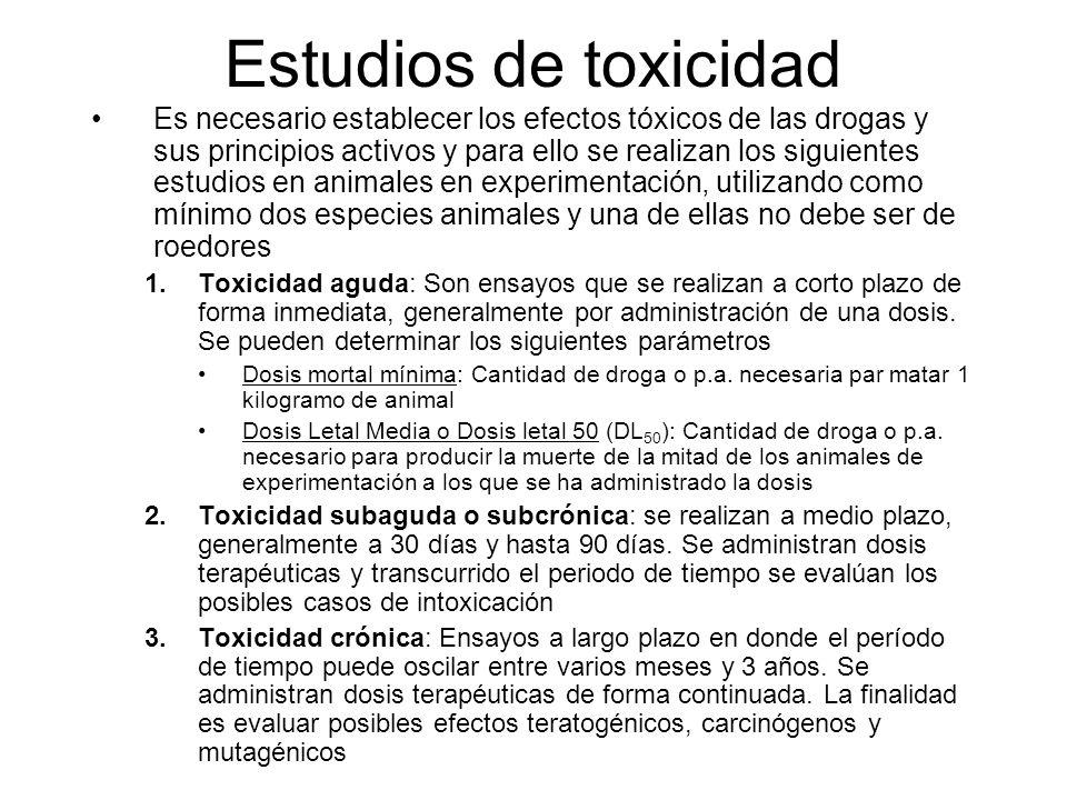 Estudios de toxicidad Es necesario establecer los efectos tóxicos de las drogas y sus principios activos y para ello se realizan los siguientes estudi