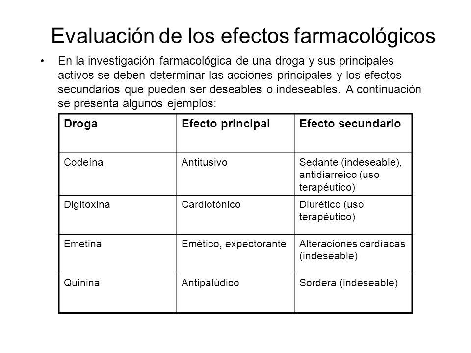 Evaluación de los efectos farmacológicos En la investigación farmacológica de una droga y sus principales activos se deben determinar las acciones pri
