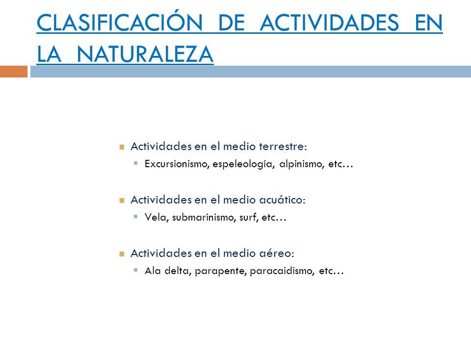 CLASIFICACIÓN DE ACTIVIDADES EN LA NATURALEZA Actividades en el medio terrestre: Excursionismo, espeleología, alpinismo, etc… Actividades en el medio