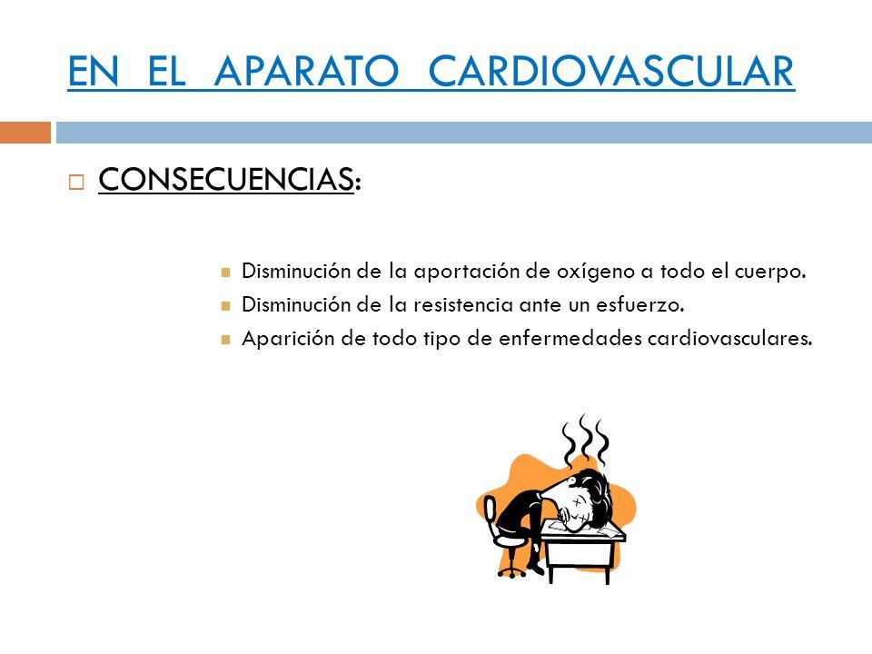 EN EL APARATO CARDIOVASCULAR CONSECUENCIAS: Disminución de la aportación de oxígeno a todo el cuerpo. Disminución de la resistencia ante un esfuerzo.