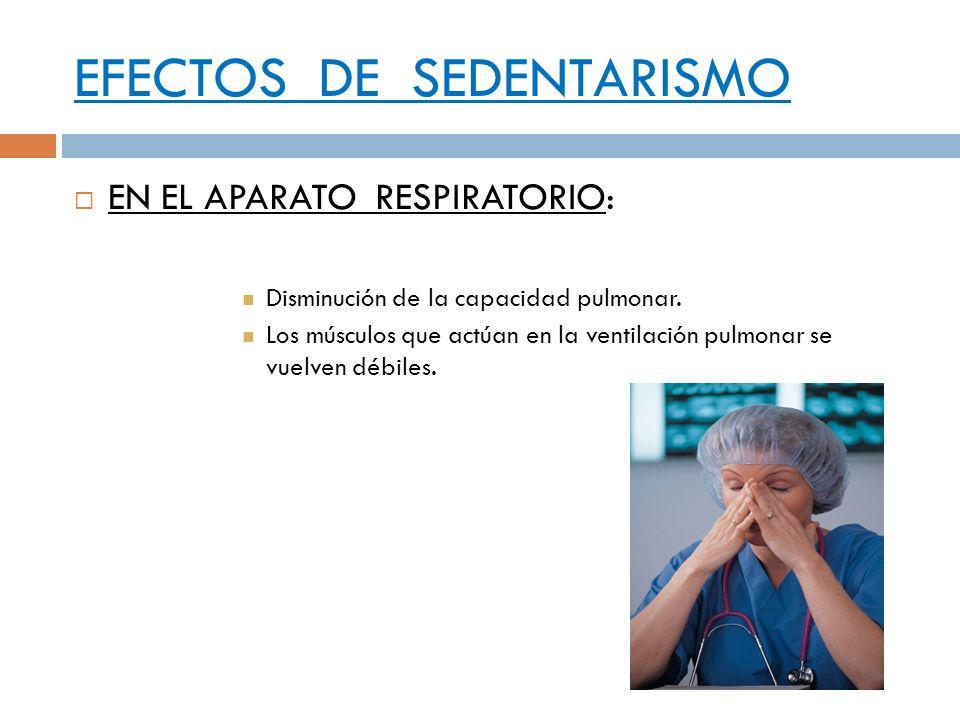 EFECTOS DE SEDENTARISMO EN EL APARATO RESPIRATORIO: Disminución de la capacidad pulmonar. Los músculos que actúan en la ventilación pulmonar se vuelve