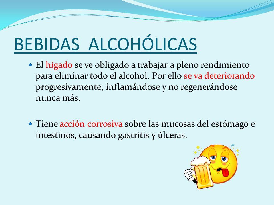 BEBIDAS ALCOHÓLICAS El hígado se ve obligado a trabajar a pleno rendimiento para eliminar todo el alcohol.