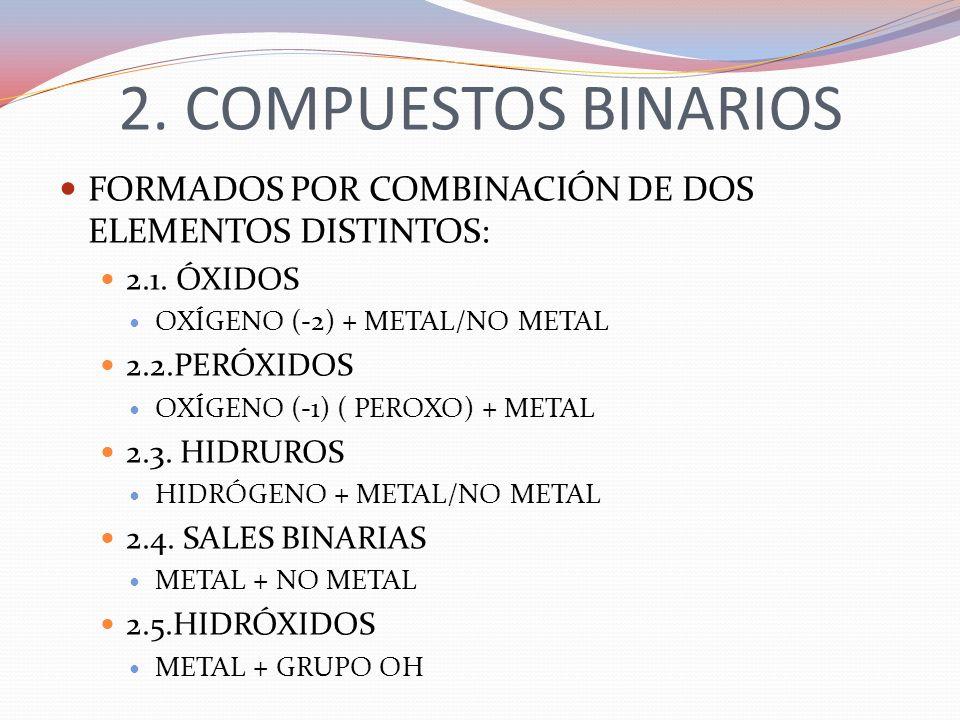 2. COMPUESTOS BINARIOS FORMADOS POR COMBINACIÓN DE DOS ELEMENTOS DISTINTOS: 2.1. ÓXIDOS OXÍGENO (-2) + METAL/NO METAL 2.2.PERÓXIDOS OXÍGENO (-1) ( PER