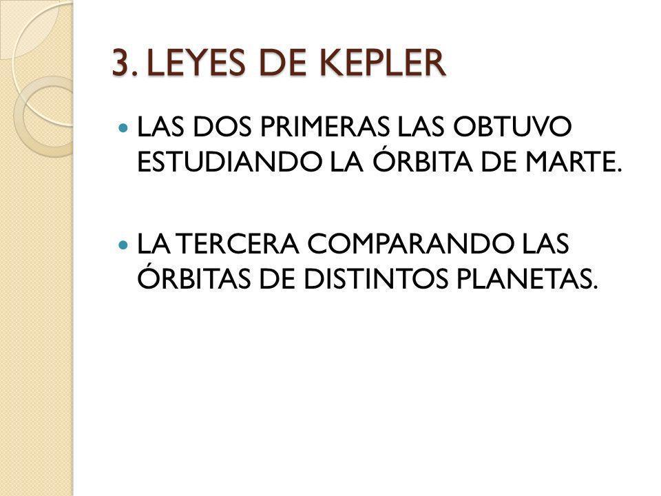 3. LEYES DE KEPLER LAS DOS PRIMERAS LAS OBTUVO ESTUDIANDO LA ÓRBITA DE MARTE. LA TERCERA COMPARANDO LAS ÓRBITAS DE DISTINTOS PLANETAS.