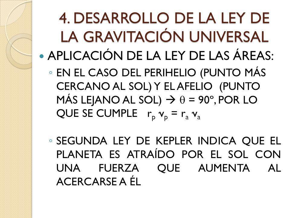 4. DESARROLLO DE LA LEY DE LA GRAVITACIÓN UNIVERSAL APLICACIÓN DE LA LEY DE LAS ÁREAS: EN EL CASO DEL PERIHELIO (PUNTO MÁS CERCANO AL SOL) Y EL AFELIO