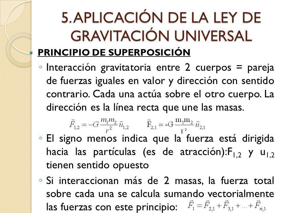 5. APLICACIÓN DE LA LEY DE GRAVITACIÓN UNIVERSAL PRINCIPIO DE SUPERPOSICIÓN Interacción gravitatoria entre 2 cuerpos = pareja de fuerzas iguales en va