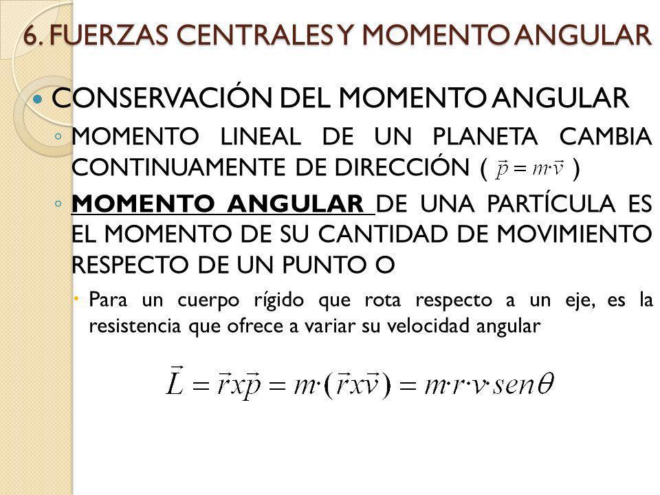 6. FUERZAS CENTRALES Y MOMENTO ANGULAR CONSERVACIÓN DEL MOMENTO ANGULAR MOMENTO LINEAL DE UN PLANETA CAMBIA CONTINUAMENTE DE DIRECCIÓN ( ) MOMENTO ANG