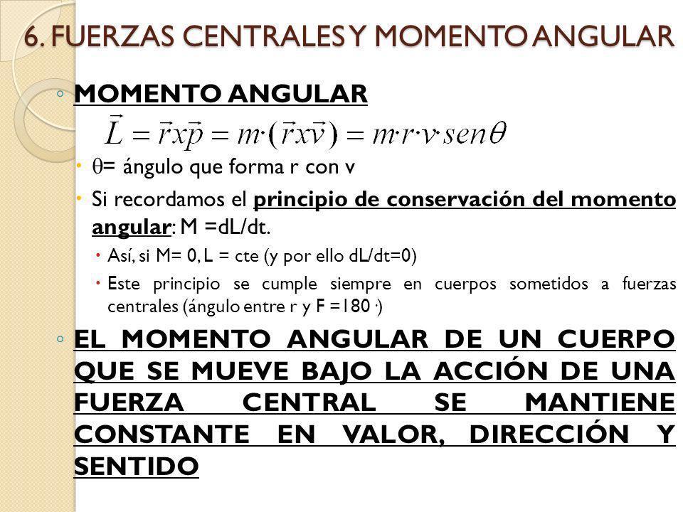 6. FUERZAS CENTRALES Y MOMENTO ANGULAR MOMENTO ANGULAR = ángulo que forma r con v Si recordamos el principio de conservación del momento angular: M =d