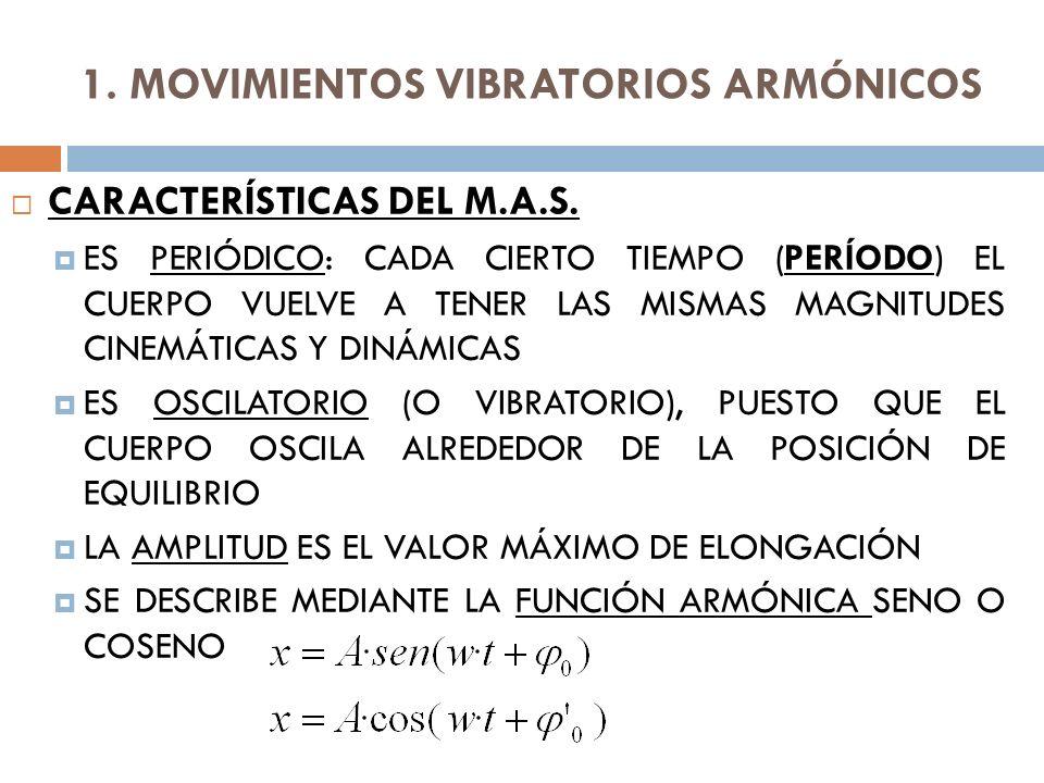 1.MOVIMIENTOS VIBRATORIOS ARMÓNICOS CARACTERÍSTICAS DEL M.A.S.