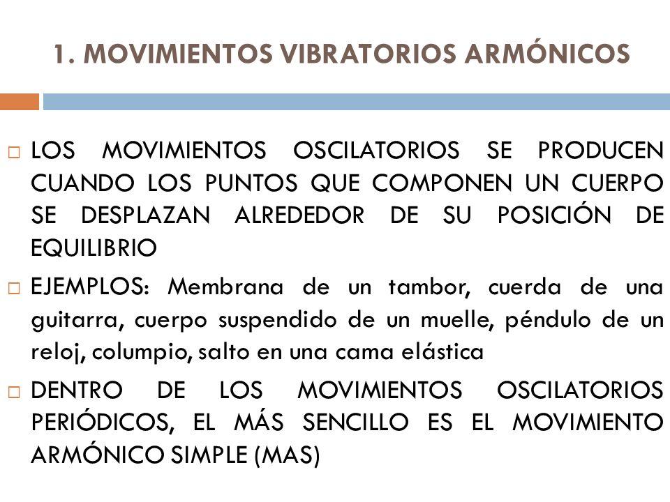 1. MOVIMIENTOS VIBRATORIOS ARMÓNICOS LOS MOVIMIENTOS OSCILATORIOS SE PRODUCEN CUANDO LOS PUNTOS QUE COMPONEN UN CUERPO SE DESPLAZAN ALREDEDOR DE SU PO