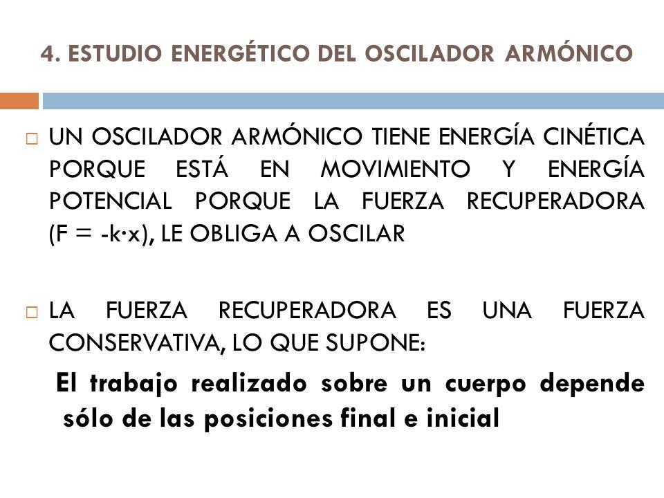 4. ESTUDIO ENERGÉTICO DEL OSCILADOR ARMÓNICO UN OSCILADOR ARMÓNICO TIENE ENERGÍA CINÉTICA PORQUE ESTÁ EN MOVIMIENTO Y ENERGÍA POTENCIAL PORQUE LA FUER