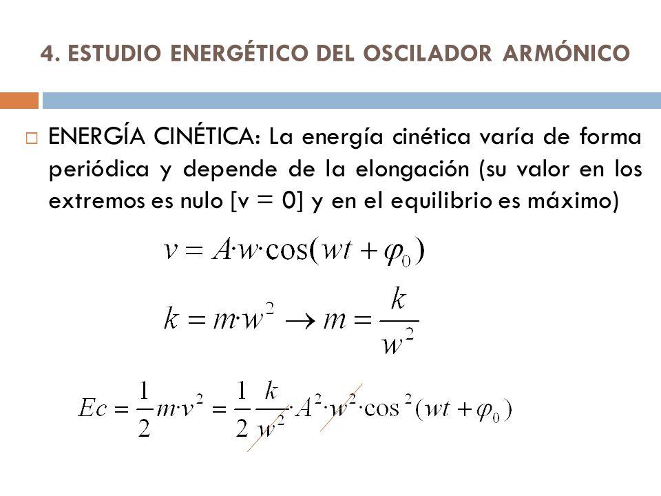 4. ESTUDIO ENERGÉTICO DEL OSCILADOR ARMÓNICO ENERGÍA CINÉTICA: La energía cinética varía de forma periódica y depende de la elongación (su valor en lo