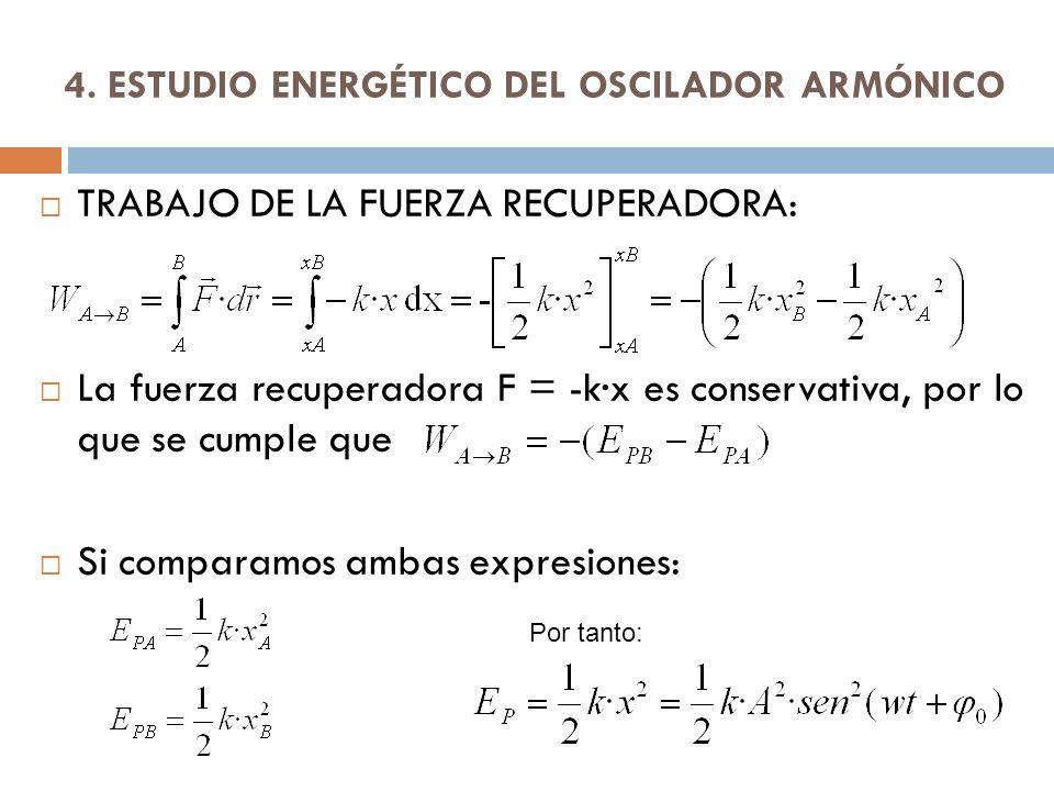 4. ESTUDIO ENERGÉTICO DEL OSCILADOR ARMÓNICO TRABAJO DE LA FUERZA RECUPERADORA: La fuerza recuperadora F = -k·x es conservativa, por lo que se cumple
