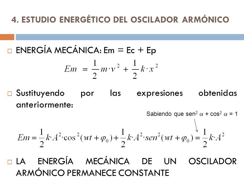 4. ESTUDIO ENERGÉTICO DEL OSCILADOR ARMÓNICO ENERGÍA MECÁNICA: Em = Ec + Ep Sustituyendo por las expresiones obtenidas anteriormente: LA ENERGÍA MECÁN