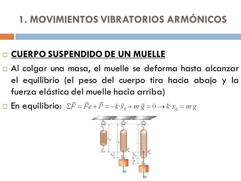1. MOVIMIENTOS VIBRATORIOS ARMÓNICOS CUERPO SUSPENDIDO DE UN MUELLE Al colgar una masa, el muelle se deforma hasta alcanzar el equilibrio (el peso del