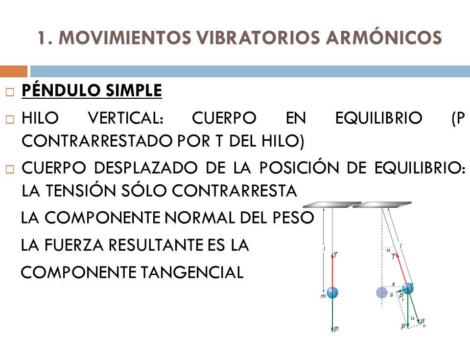 1. MOVIMIENTOS VIBRATORIOS ARMÓNICOS PÉNDULO SIMPLE HILO VERTICAL: CUERPO EN EQUILIBRIO (P CONTRARRESTADO POR T DEL HILO) CUERPO DESPLAZADO DE LA POSI