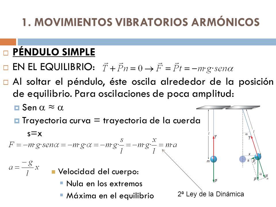 1. MOVIMIENTOS VIBRATORIOS ARMÓNICOS PÉNDULO SIMPLE EN EL EQUILIBRIO: Al soltar el péndulo, éste oscila alrededor de la posición de equilibrio. Para o