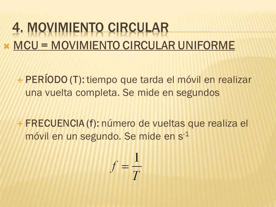 MCU = MOVIMIENTO CIRCULAR UNIFORME PERÍODO (T): tiempo que tarda el móvil en realizar una vuelta completa. Se mide en segundos FRECUENCIA (f): número