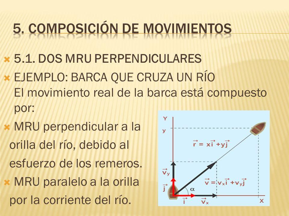 5.1. DOS MRU PERPENDICULARES EJEMPLO: BARCA QUE CRUZA UN RÍO El movimiento real de la barca está compuesto por: MRU perpendicular a la orilla del río,