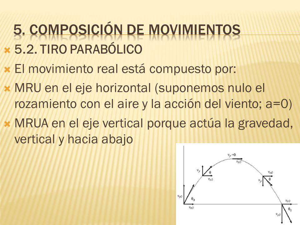 5.2. TIRO PARABÓLICO El movimiento real está compuesto por: MRU en el eje horizontal (suponemos nulo el rozamiento con el aire y la acción del viento;