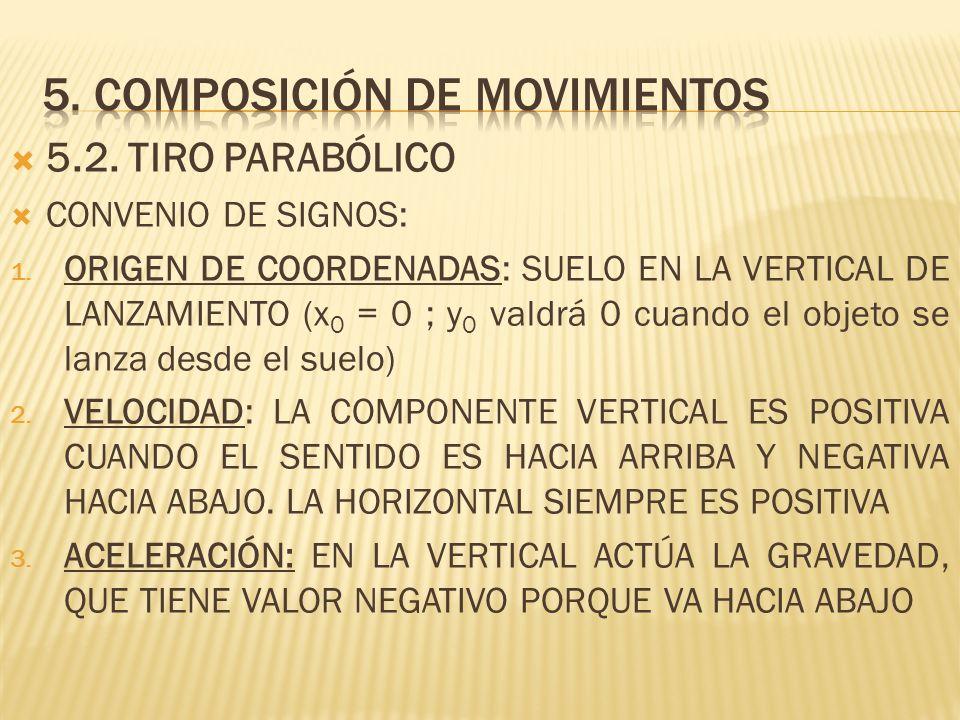 5.2. TIRO PARABÓLICO CONVENIO DE SIGNOS: 1. ORIGEN DE COORDENADAS: SUELO EN LA VERTICAL DE LANZAMIENTO (x 0 = 0 ; y 0 valdrá 0 cuando el objeto se lan