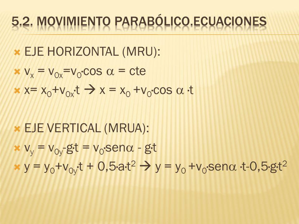 EJE HORIZONTAL (MRU): v x = v 0x =v 0 ·cos = cte x= x 0 +v 0x ·t x = x 0 +v 0 ·cos ·t EJE VERTICAL (MRUA): v y = v 0y -g·t = v 0 ·sen - g·t y = y 0 +v