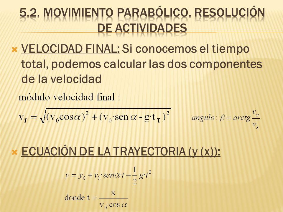 VELOCIDAD FINAL: Si conocemos el tiempo total, podemos calcular las dos componentes de la velocidad ECUACIÓN DE LA TRAYECTORIA (y (x)):