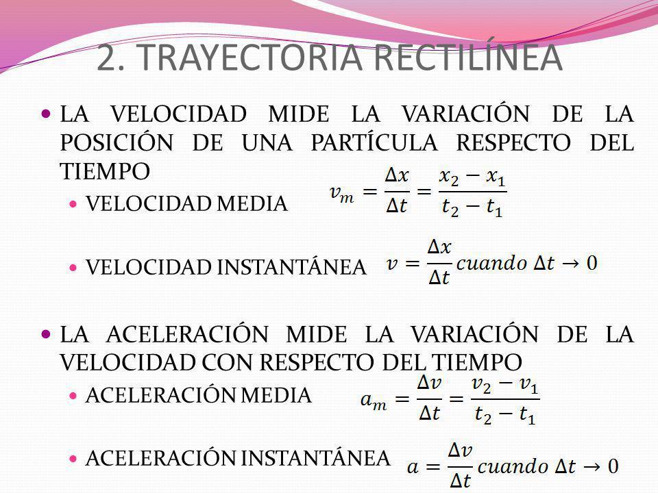 3.MRU v = CONSTANTE EL MÓVIL RECORRE DISTANCIAS IGUALES EN TIEMPOS IGUALES.