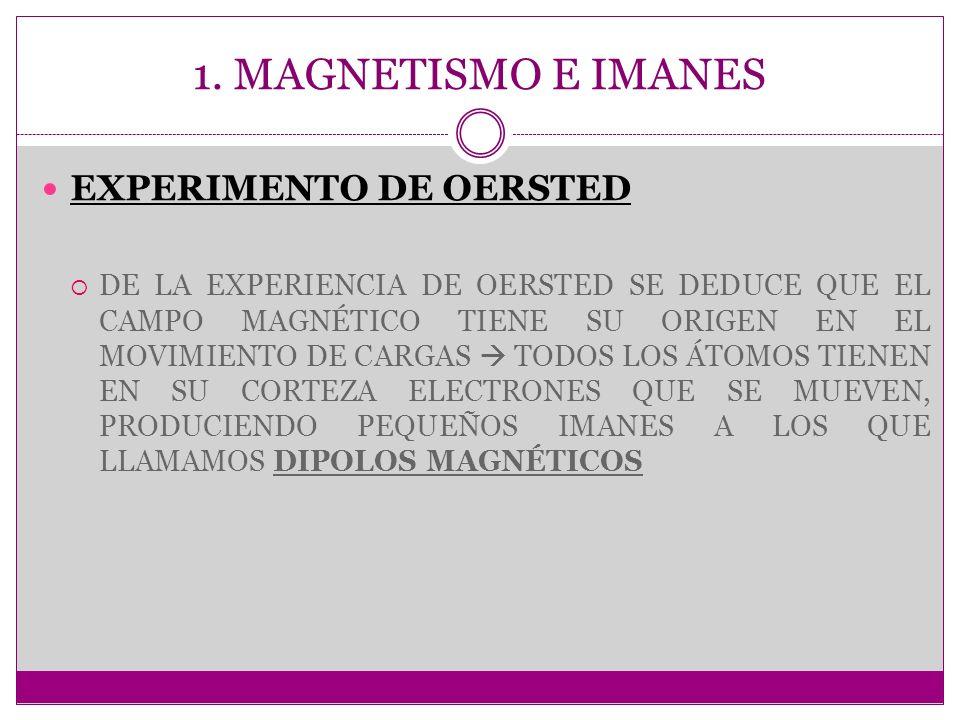 1. MAGNETISMO E IMANES EXPERIMENTO DE OERSTED DE LA EXPERIENCIA DE OERSTED SE DEDUCE QUE EL CAMPO MAGNÉTICO TIENE SU ORIGEN EN EL MOVIMIENTO DE CARGAS