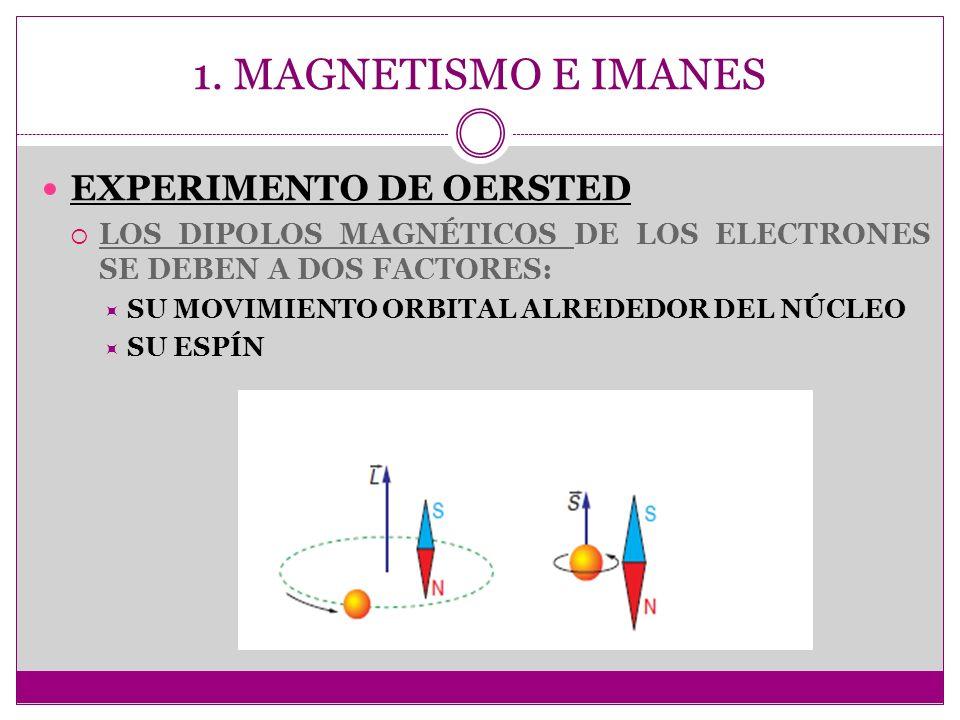 1. MAGNETISMO E IMANES EXPERIMENTO DE OERSTED LOS DIPOLOS MAGNÉTICOS DE LOS ELECTRONES SE DEBEN A DOS FACTORES: SU MOVIMIENTO ORBITAL ALREDEDOR DEL NÚ