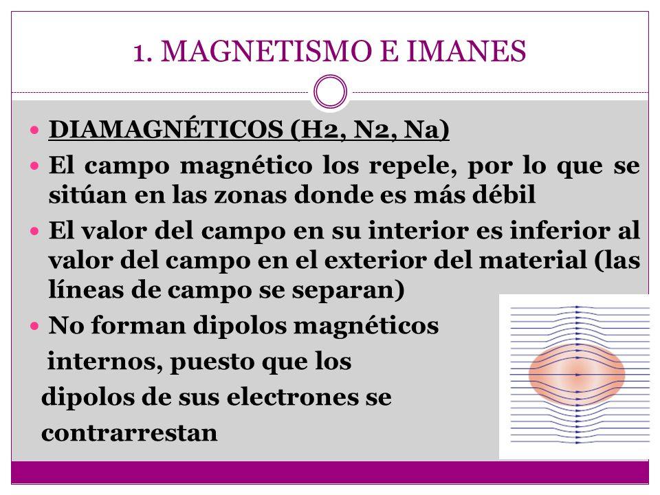 1. MAGNETISMO E IMANES DIAMAGNÉTICOS (H2, N2, Na) El campo magnético los repele, por lo que se sitúan en las zonas donde es más débil El valor del cam