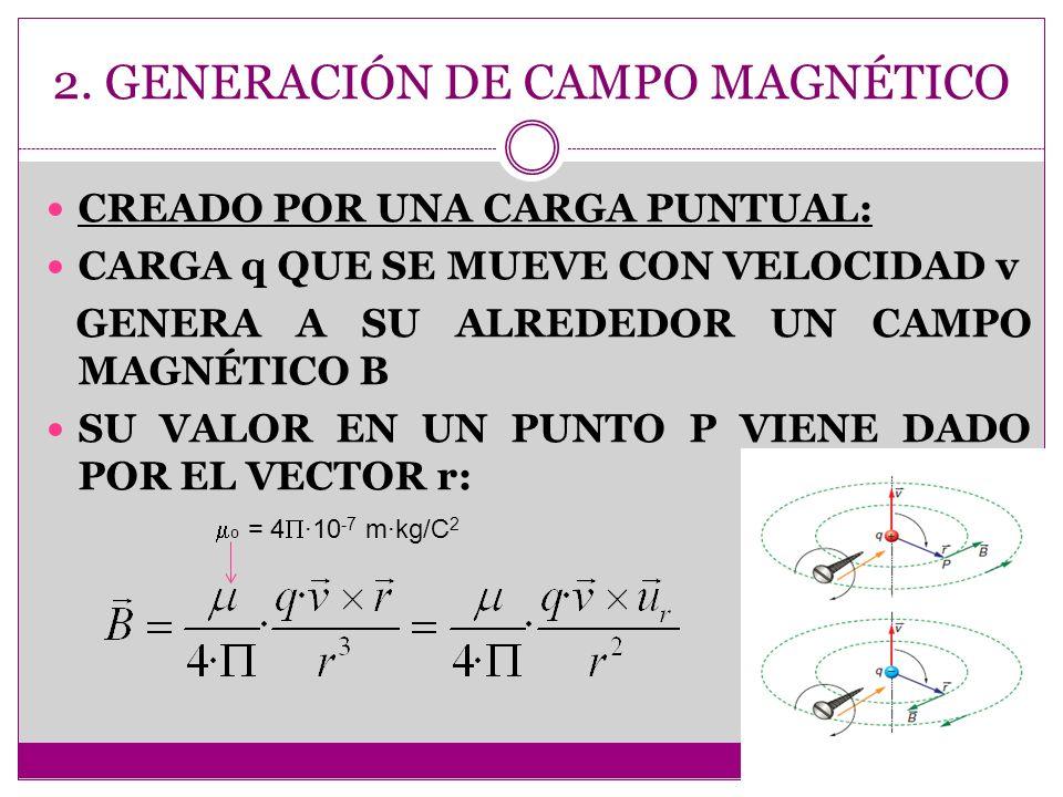 2. GENERACIÓN DE CAMPO MAGNÉTICO CREADO POR UNA CARGA PUNTUAL: CARGA q QUE SE MUEVE CON VELOCIDAD v GENERA A SU ALREDEDOR UN CAMPO MAGNÉTICO B SU VALO