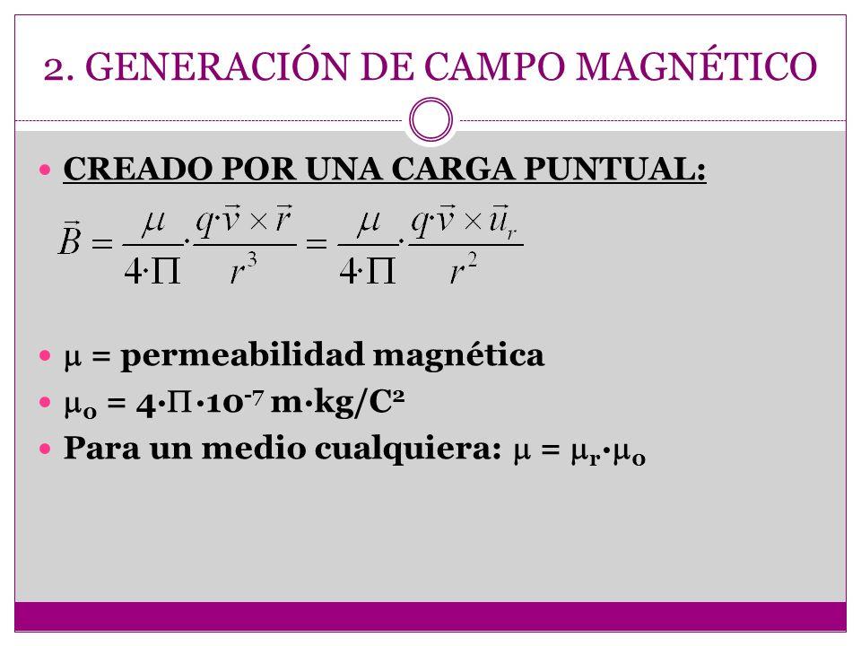2. GENERACIÓN DE CAMPO MAGNÉTICO CREADO POR UNA CARGA PUNTUAL: = permeabilidad magnética 0 = 4· ·10 -7 m·kg/C 2 Para un medio cualquiera: = r · 0