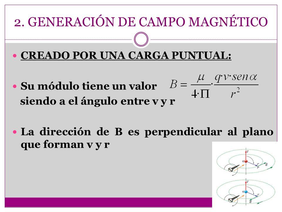 2. GENERACIÓN DE CAMPO MAGNÉTICO CREADO POR UNA CARGA PUNTUAL: Su módulo tiene un valor siendo a el ángulo entre v y r La dirección de B es perpendicu