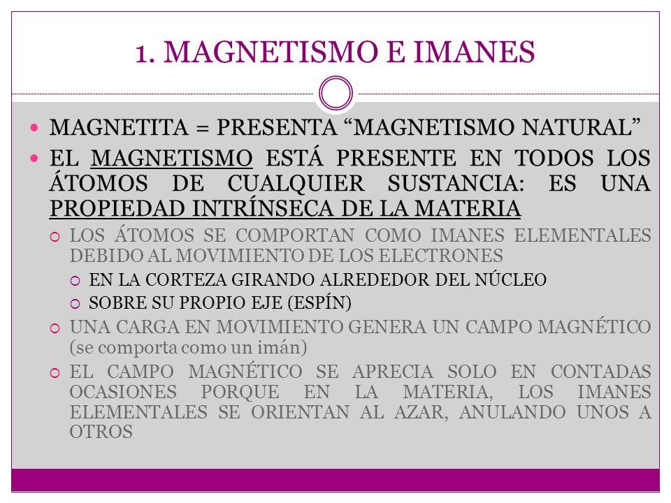 1. MAGNETISMO E IMANES MAGNETITA = PRESENTA MAGNETISMO NATURAL EL MAGNETISMO ESTÁ PRESENTE EN TODOS LOS ÁTOMOS DE CUALQUIER SUSTANCIA: ES UNA PROPIEDA
