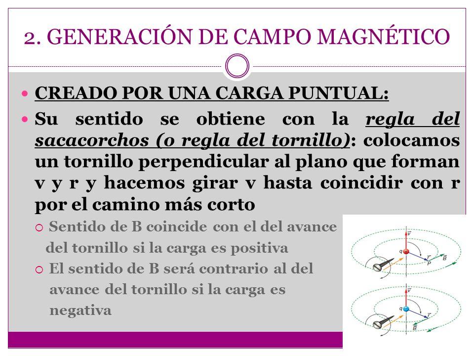 2. GENERACIÓN DE CAMPO MAGNÉTICO CREADO POR UNA CARGA PUNTUAL: Su sentido se obtiene con la regla del sacacorchos (o regla del tornillo): colocamos un