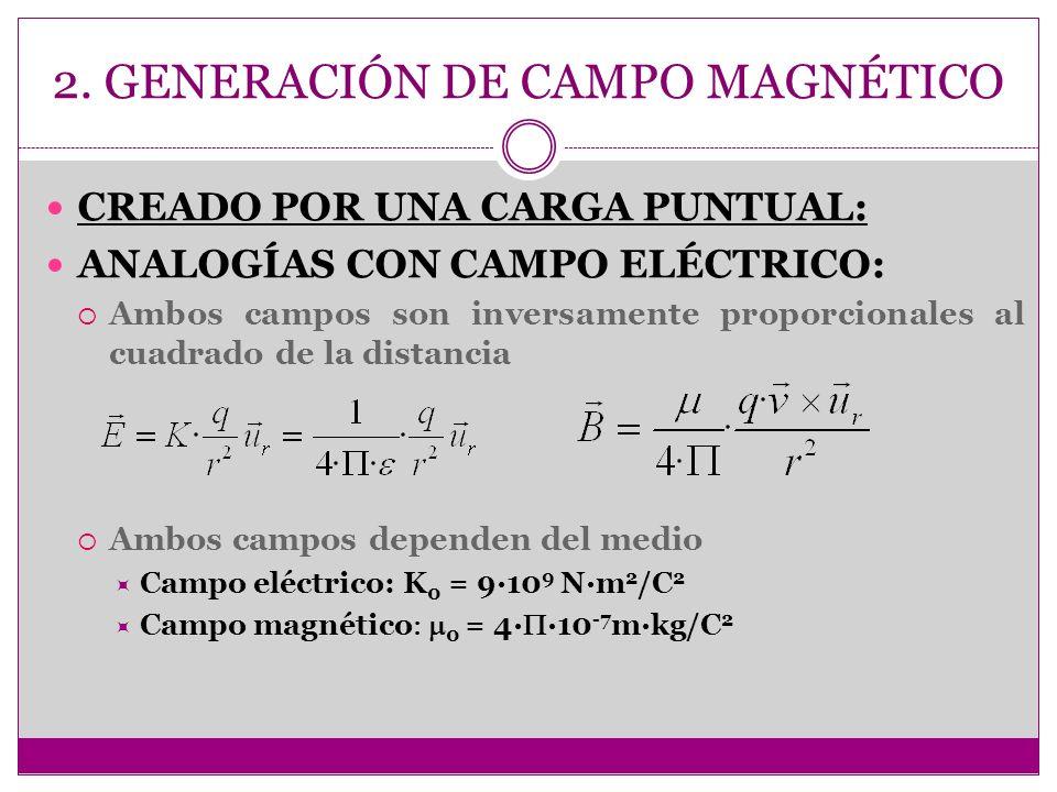 2. GENERACIÓN DE CAMPO MAGNÉTICO CREADO POR UNA CARGA PUNTUAL: ANALOGÍAS CON CAMPO ELÉCTRICO: Ambos campos son inversamente proporcionales al cuadrado