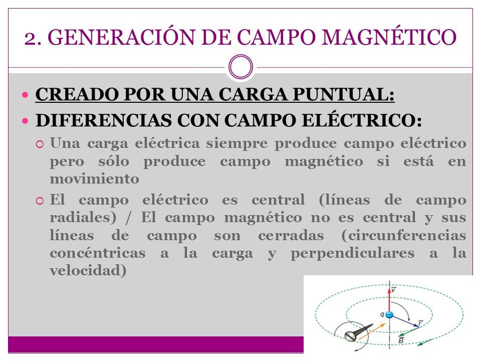 2. GENERACIÓN DE CAMPO MAGNÉTICO CREADO POR UNA CARGA PUNTUAL: DIFERENCIAS CON CAMPO ELÉCTRICO: Una carga eléctrica siempre produce campo eléctrico pe