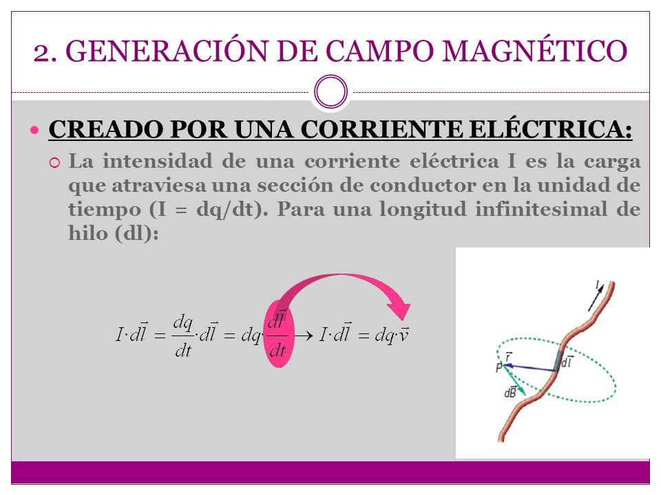 2. GENERACIÓN DE CAMPO MAGNÉTICO CREADO POR UNA CORRIENTE ELÉCTRICA: La intensidad de una corriente eléctrica I es la carga que atraviesa una sección